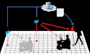 高精度マーカを利用した測位イメージ クラウドシステム
